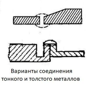 Чем сварить тонкий металл