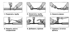 Чем варить оцинкованную трубу