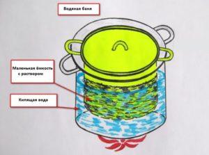 Хлористый цинк для пайки
